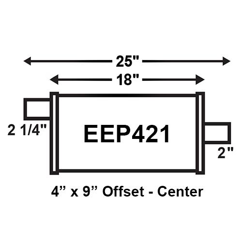EEP421