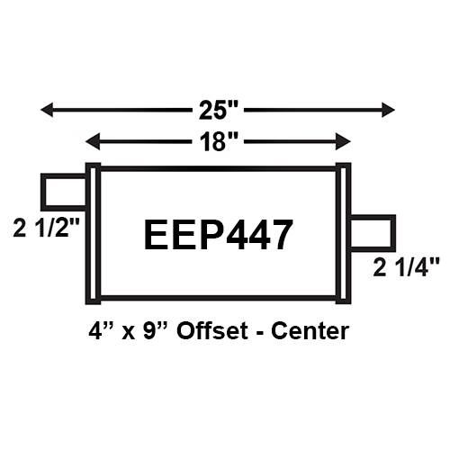 EEP447