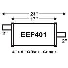 EEP401