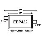 EEP422